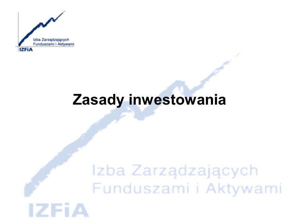 Zasady inwestowania