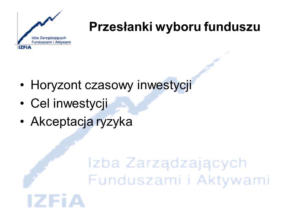 Przesłanki wyboru funduszu