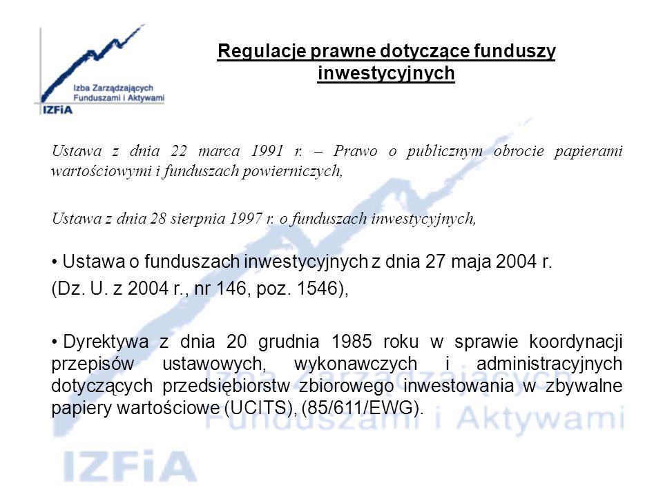 Regulacje prawne dotyczące funduszy inwestycyjnych