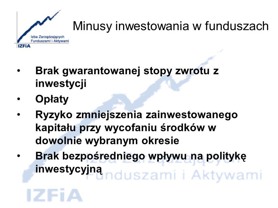 Minusy inwestowania w funduszach