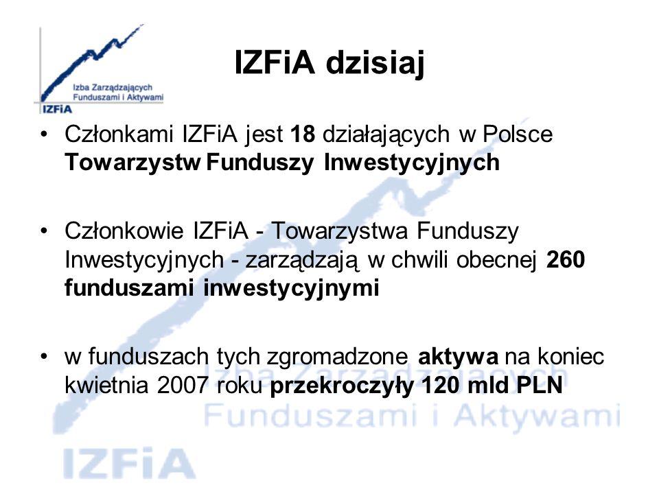IZFiA dzisiajCzłonkami IZFiA jest 18 działających w Polsce Towarzystw Funduszy Inwestycyjnych.