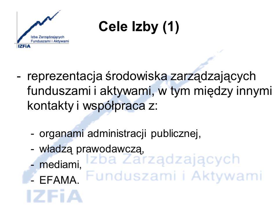 Cele Izby (1) reprezentacja środowiska zarządzających funduszami i aktywami, w tym między innymi kontakty i współpraca z: