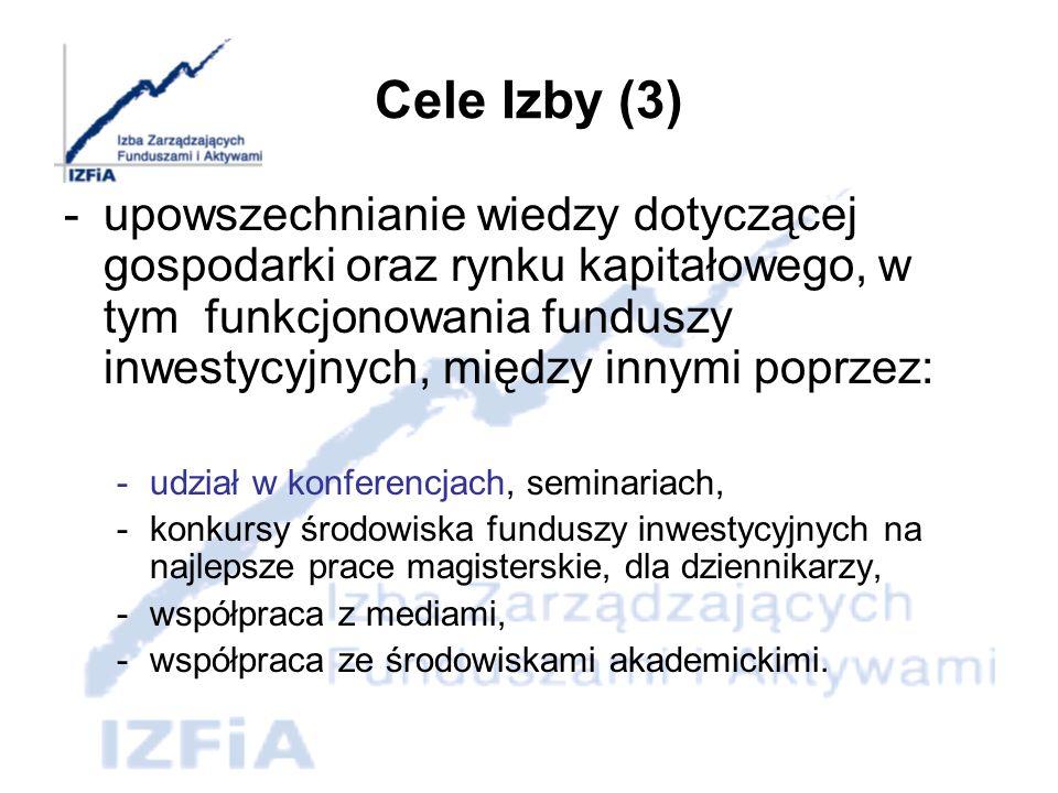 Cele Izby (3)