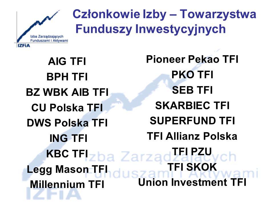 Członkowie Izby – Towarzystwa Funduszy Inwestycyjnych