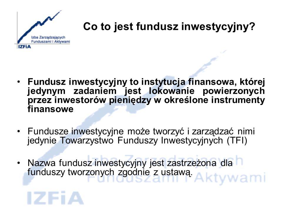 Co to jest fundusz inwestycyjny