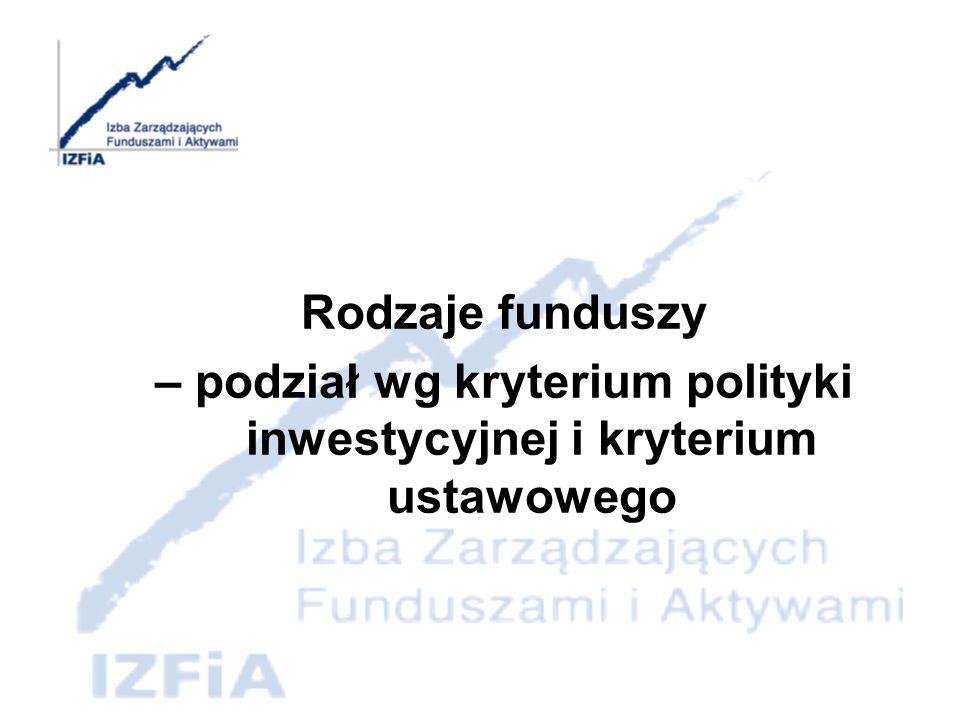 – podział wg kryterium polityki inwestycyjnej i kryterium ustawowego