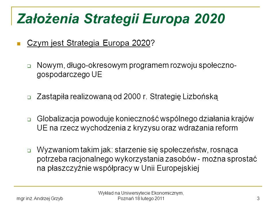 Założenia Strategii Europa 2020