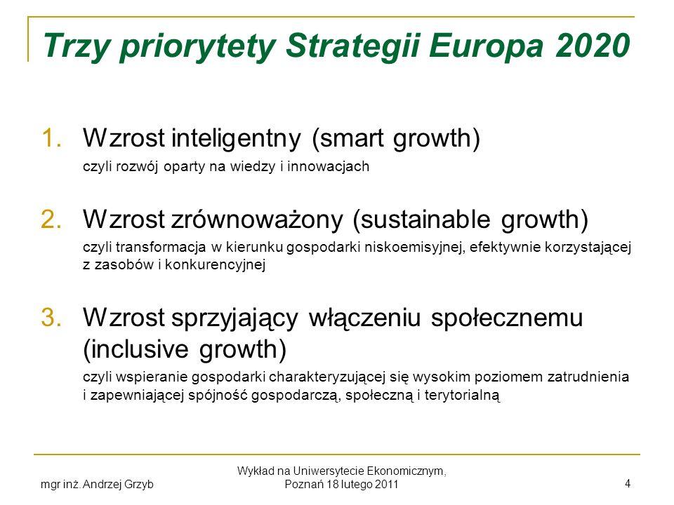 Trzy priorytety Strategii Europa 2020