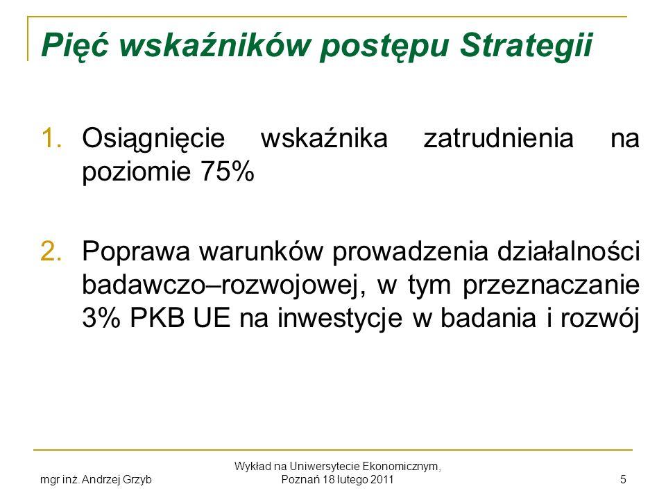 Pięć wskaźników postępu Strategii