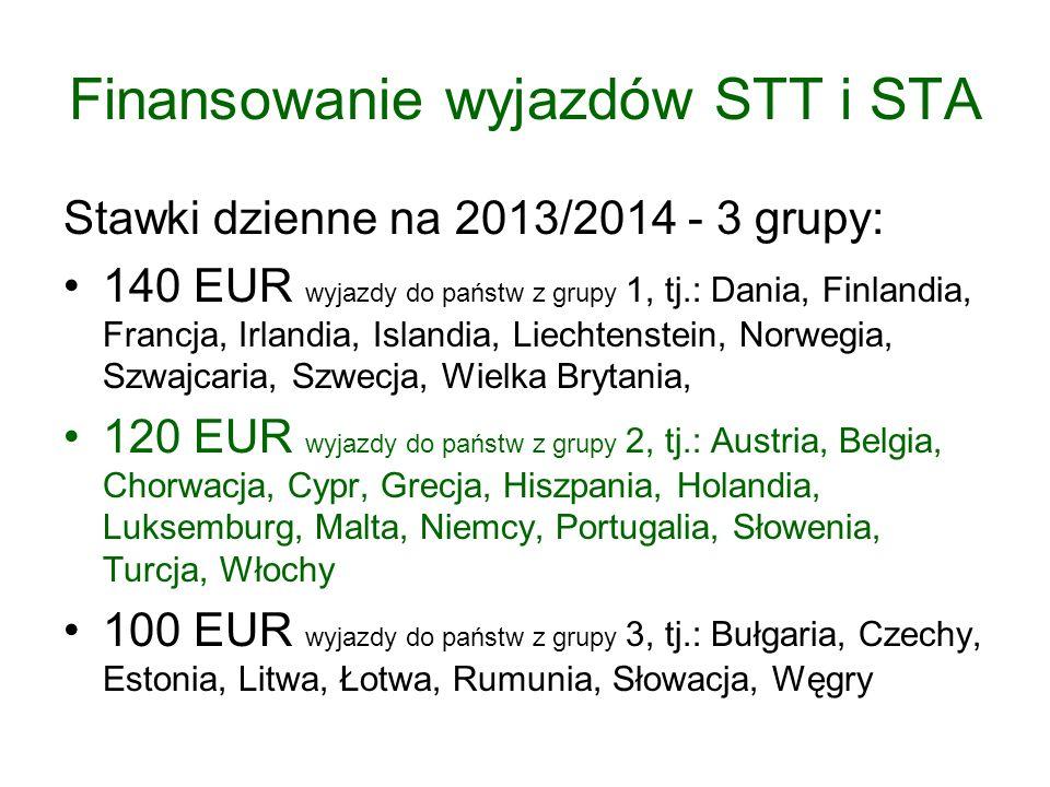Finansowanie wyjazdów STT i STA