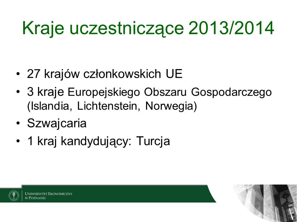 Kraje uczestniczące 2013/2014 27 krajów członkowskich UE