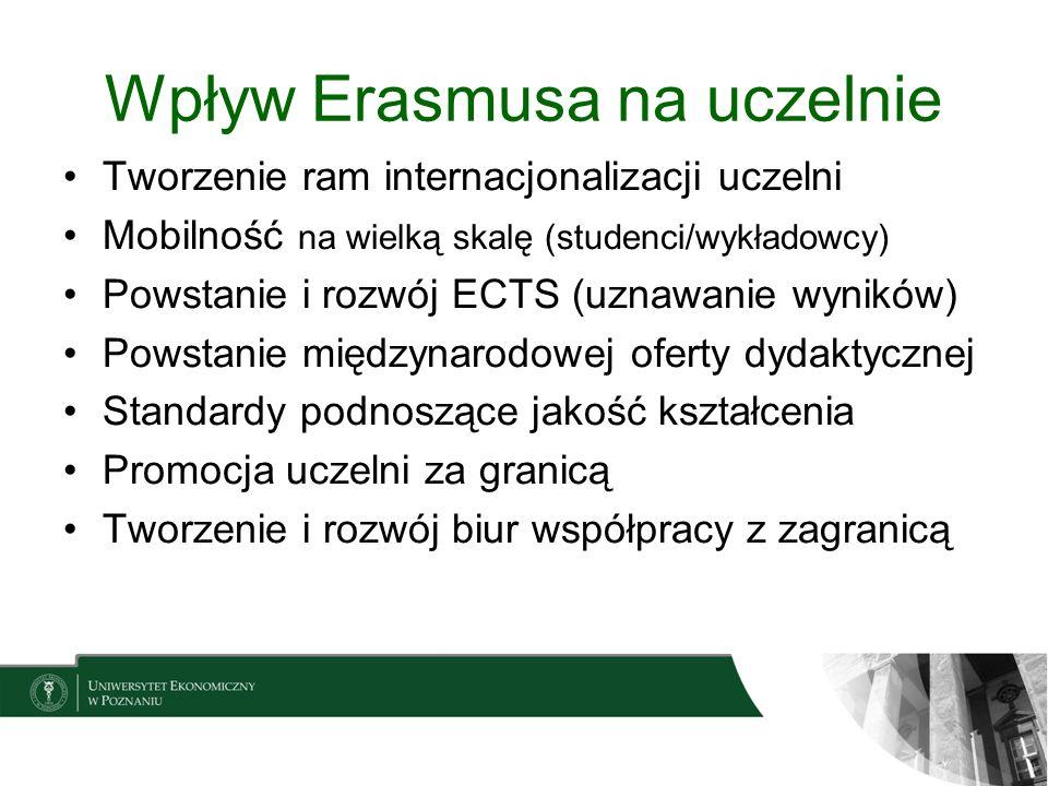Wpływ Erasmusa na uczelnie