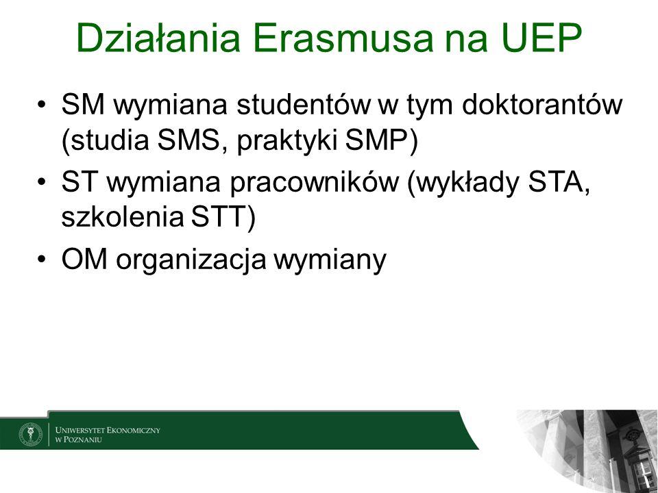 Działania Erasmusa na UEP