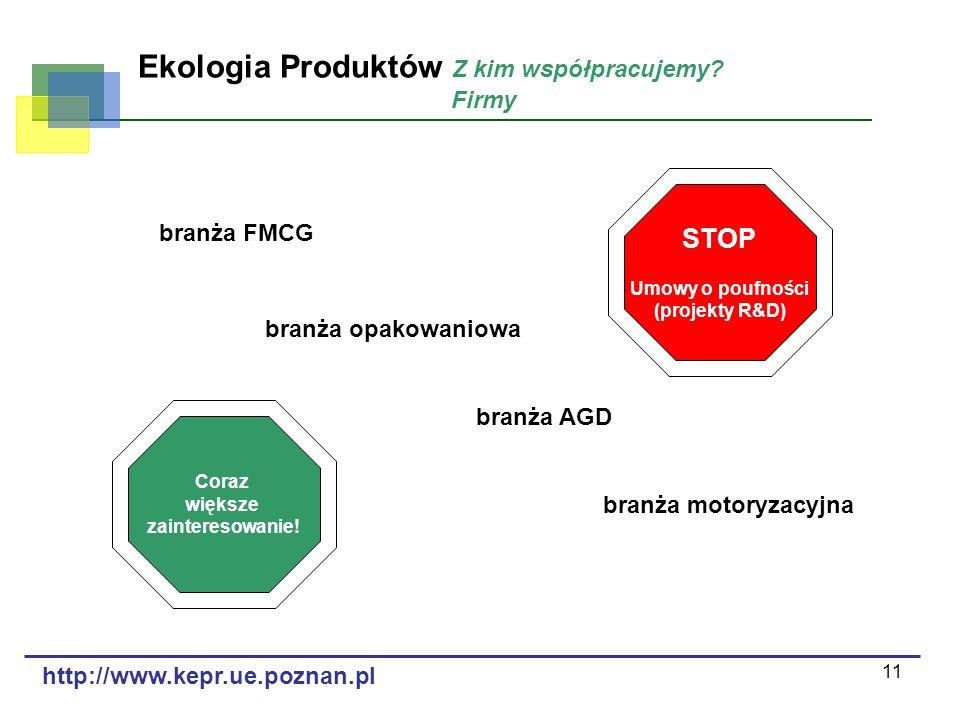 STOP Ekologia Produktów Z kim współpracujemy Firmy branża FMCG