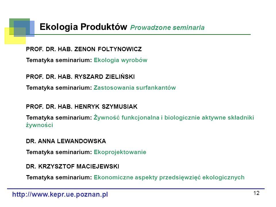 Ekologia Produktów Prowadzone seminaria