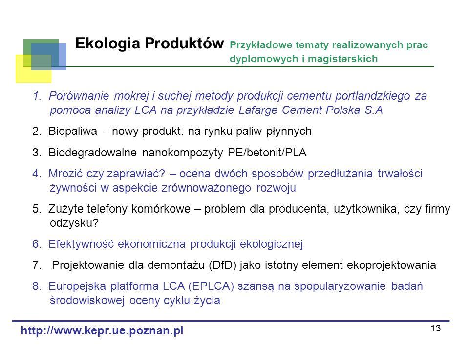 Ekologia Produktów Przykładowe tematy realizowanych prac