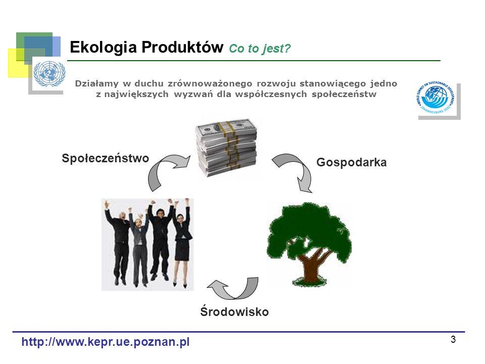 Środowisko Gospodarka Społeczeństwo