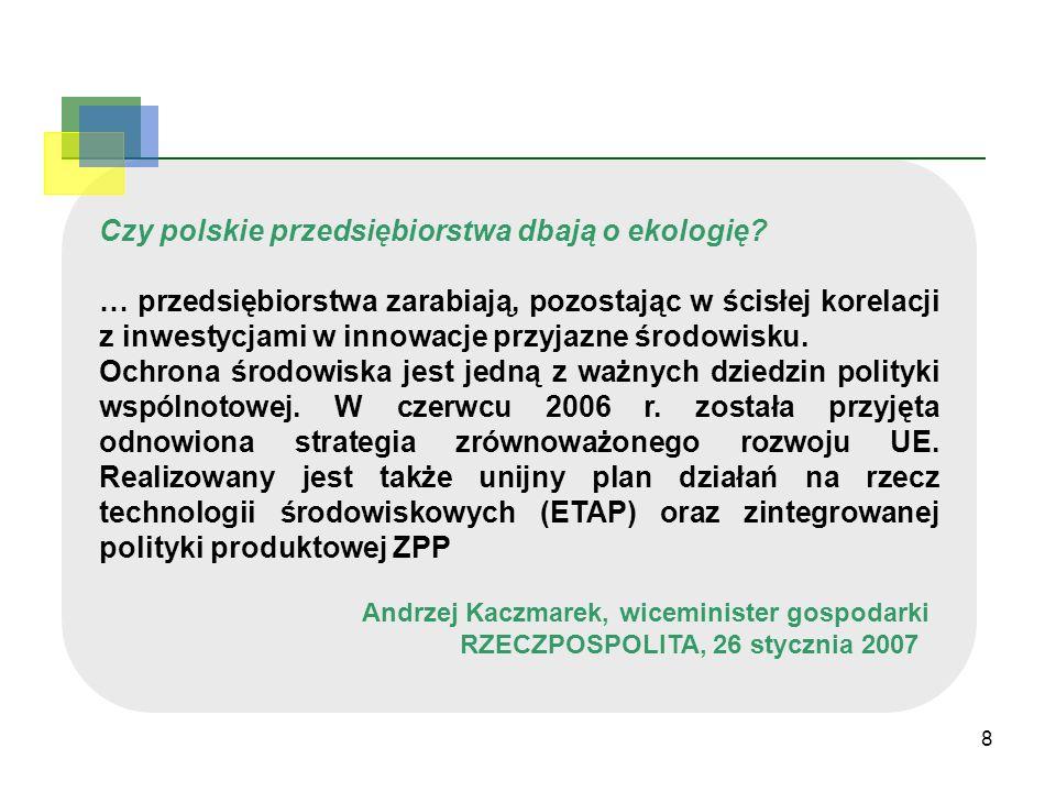 Czy polskie przedsiębiorstwa dbają o ekologię