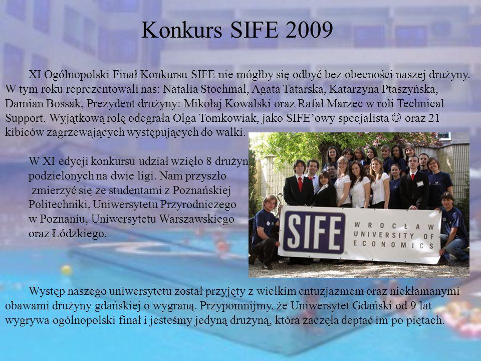 Konkurs SIFE 2009