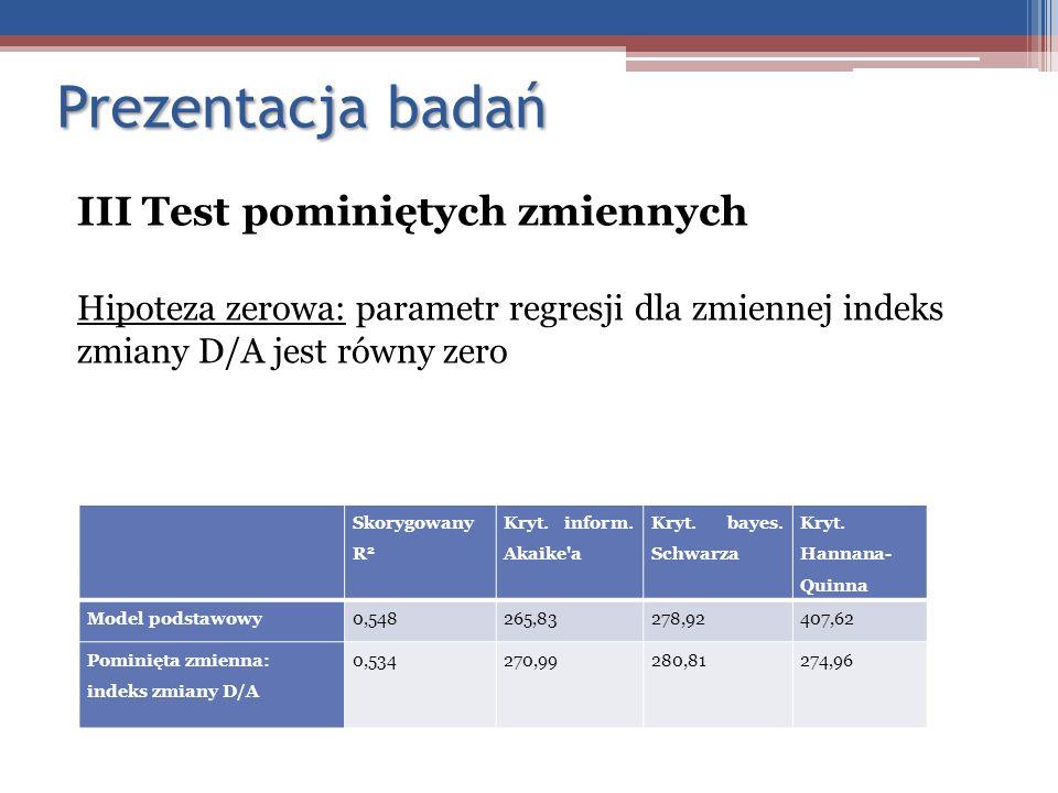 Prezentacja badań III Test pominiętych zmiennych