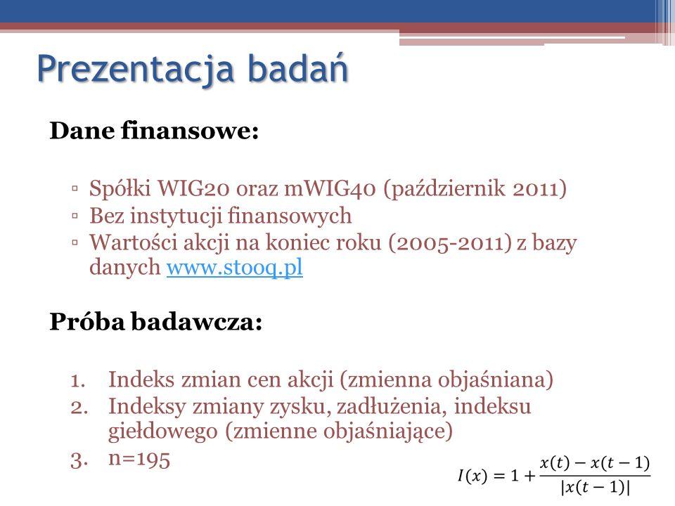 Prezentacja badań Dane finansowe: Próba badawcza: