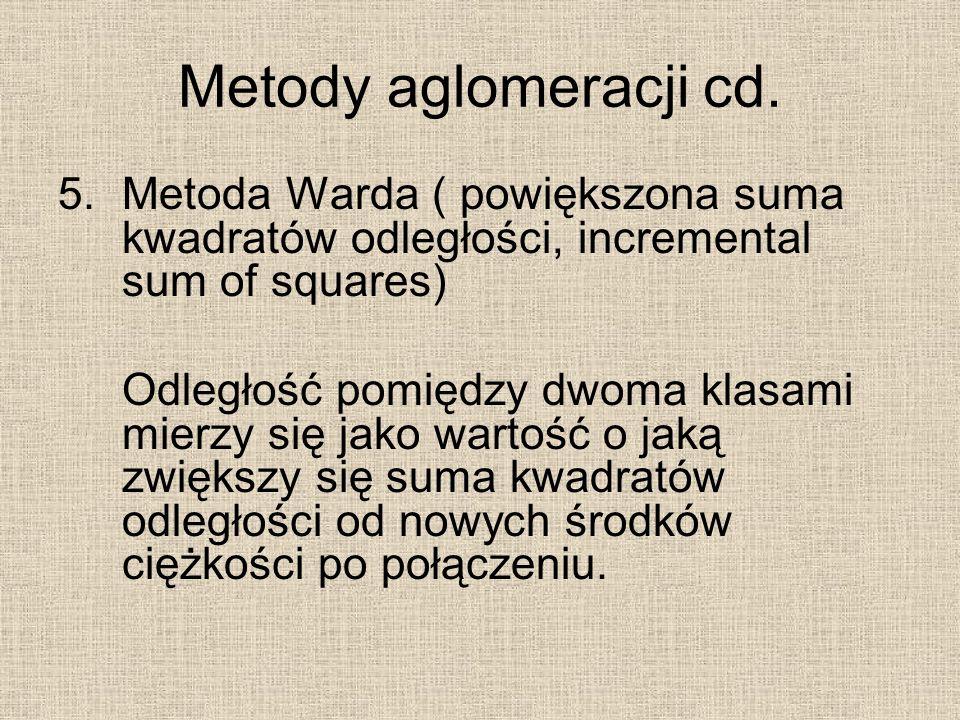 Metody aglomeracji cd. Metoda Warda ( powiększona suma kwadratów odległości, incremental sum of squares)
