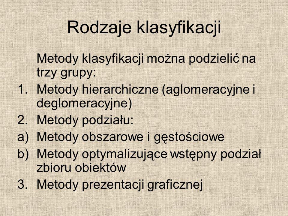 Rodzaje klasyfikacji Metody klasyfikacji można podzielić na trzy grupy: Metody hierarchiczne (aglomeracyjne i deglomeracyjne)