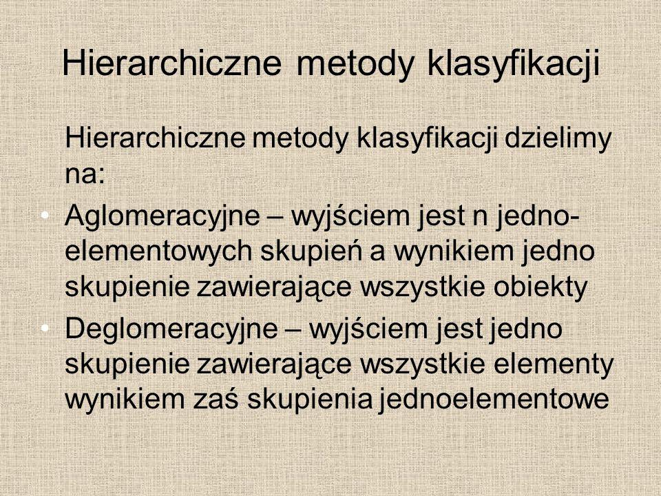 Hierarchiczne metody klasyfikacji