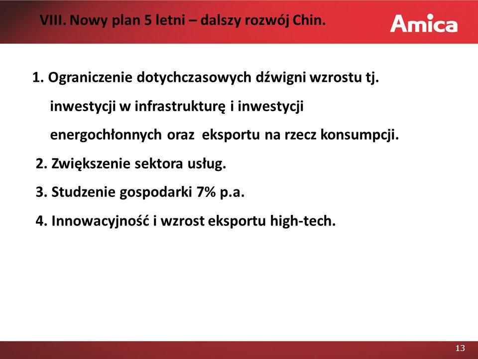 VIII. Nowy plan 5 letni – dalszy rozwój Chin.