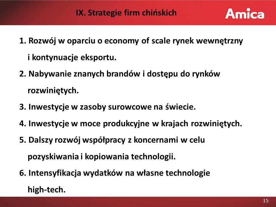 IX. Strategie firm chińskich