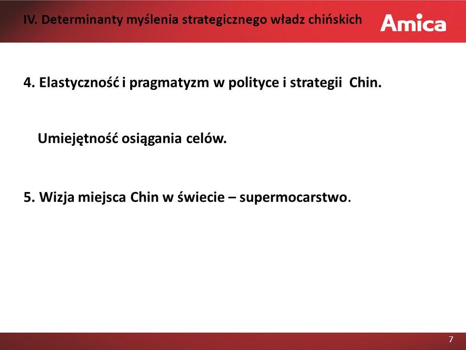 IV. Determinanty myślenia strategicznego władz chińskich