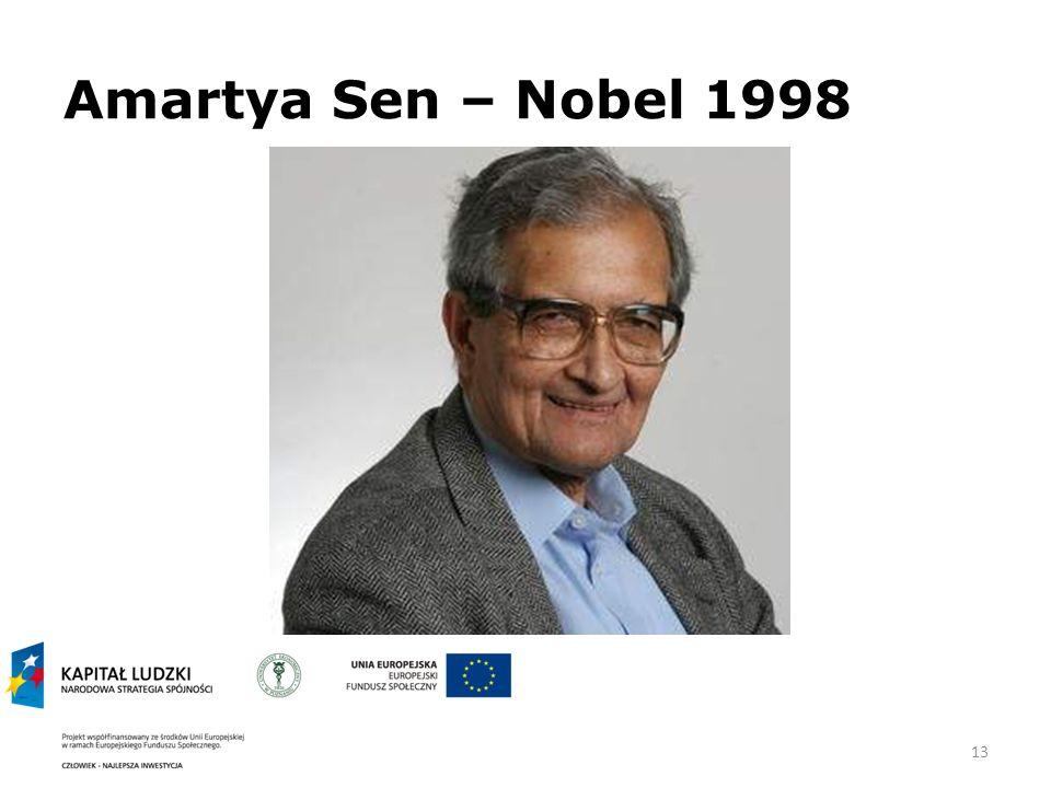 Amartya Sen – Nobel 1998
