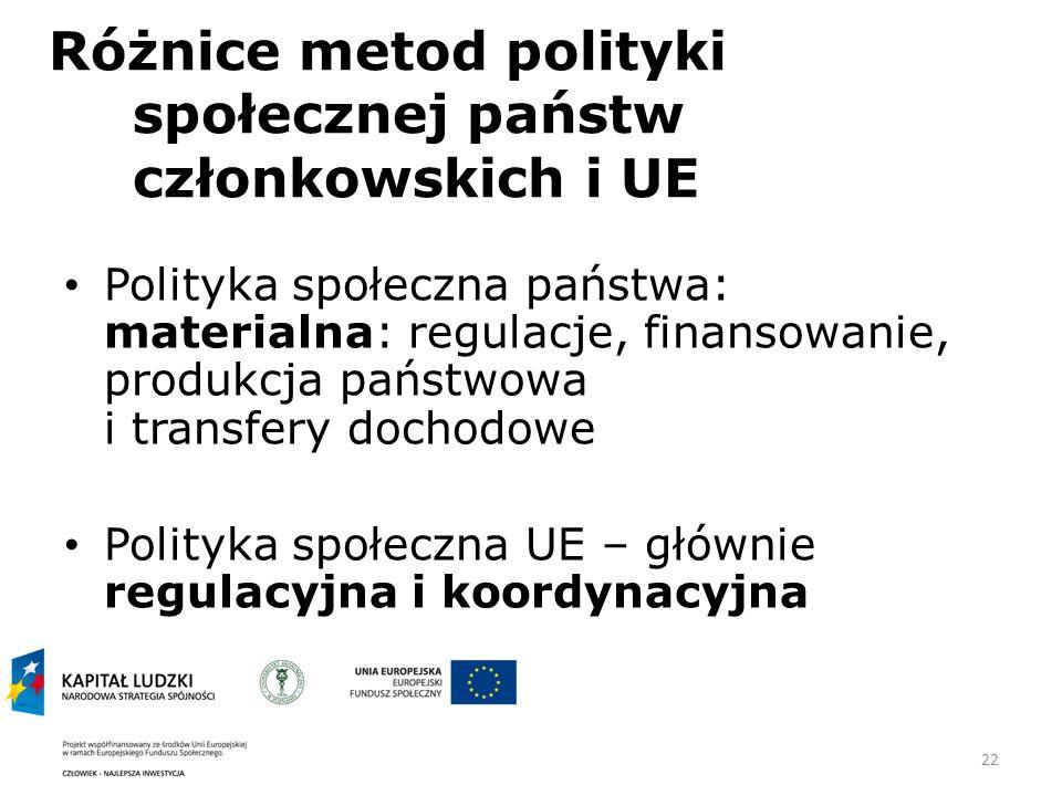 Różnice metod polityki społecznej państw członkowskich i UE