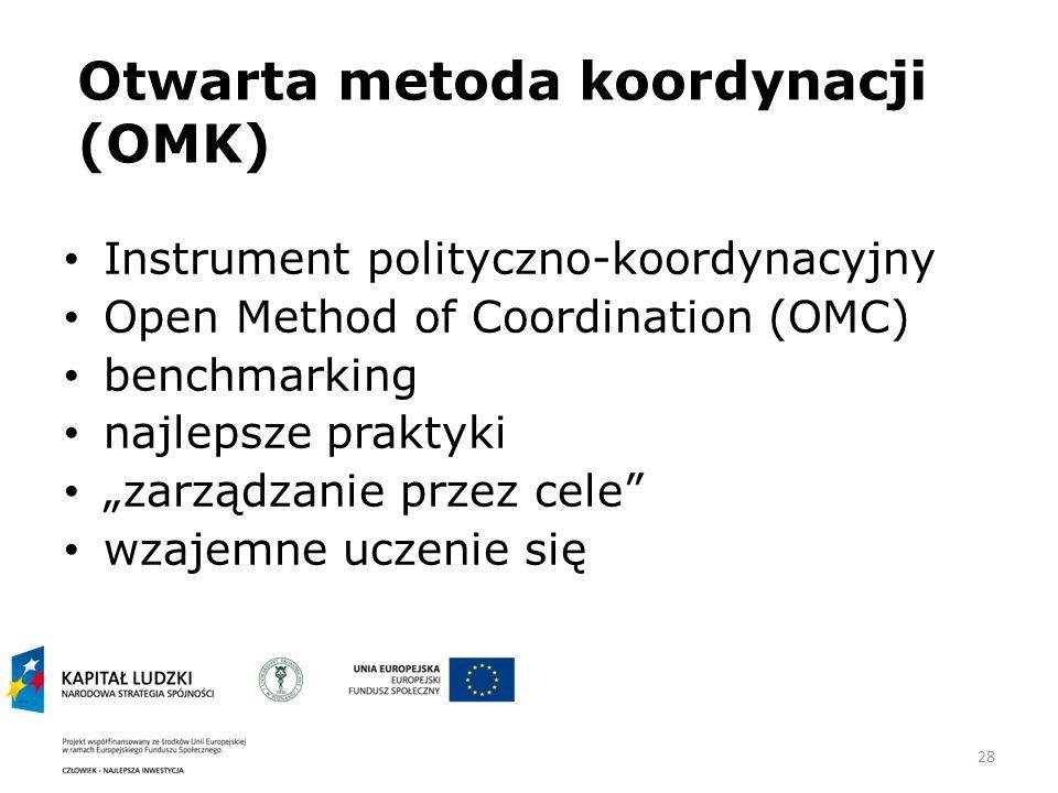 Otwarta metoda koordynacji (OMK)