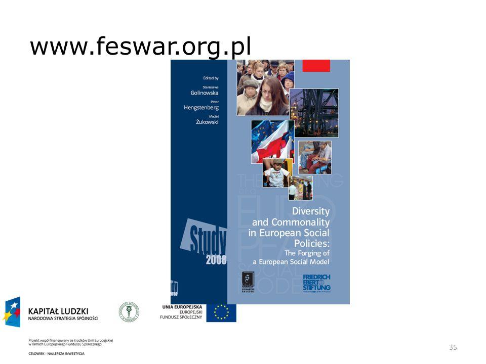 www.feswar.org.pl