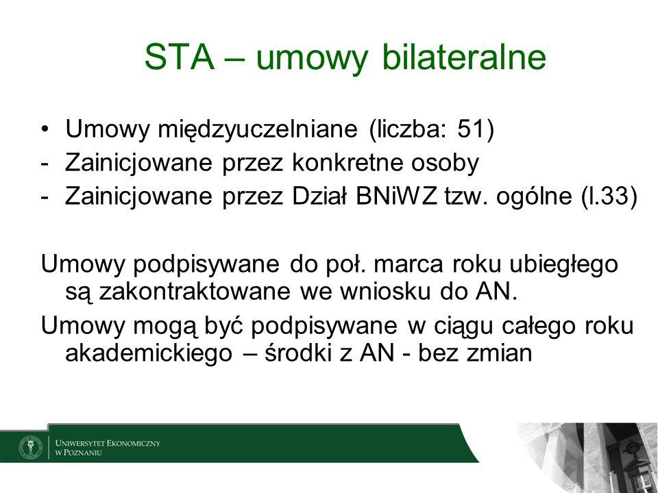 STA – umowy bilateralne
