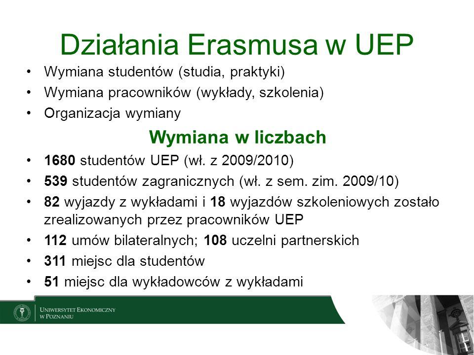 Działania Erasmusa w UEP