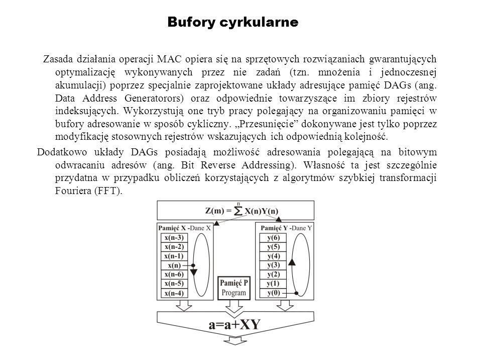 Bufory cyrkularne
