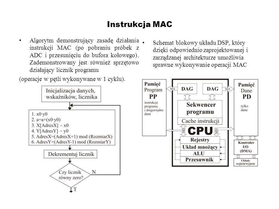 Instrukcja MAC