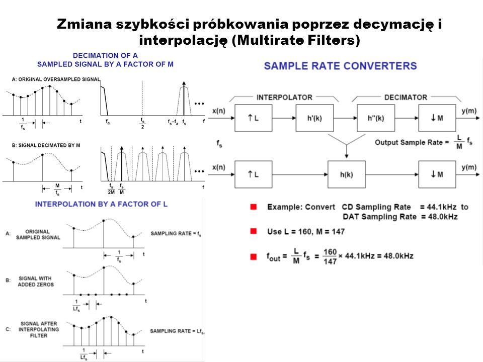 Zmiana szybkości próbkowania poprzez decymację i interpolację (Multirate Filters)