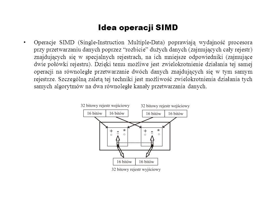 Idea operacji SIMD