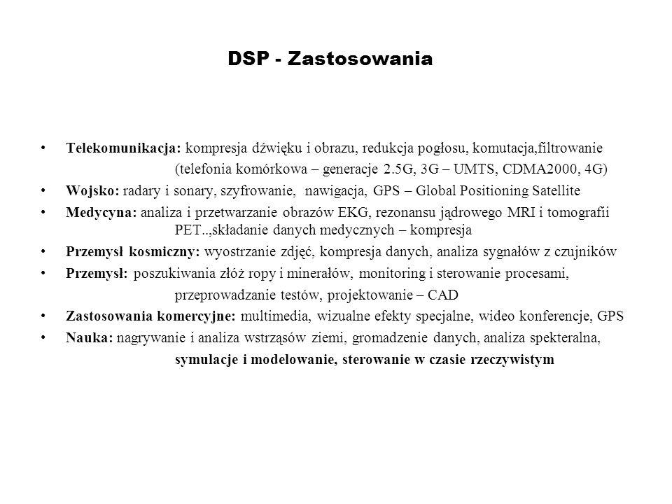 DSP - Zastosowania Telekomunikacja: kompresja dźwięku i obrazu, redukcja pogłosu, komutacja,filtrowanie.
