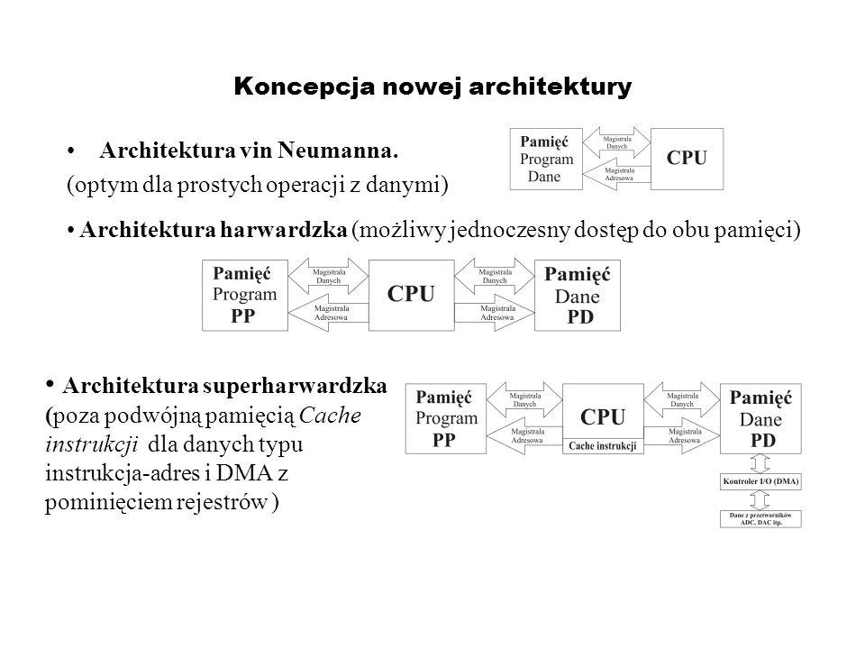 Koncepcja nowej architektury