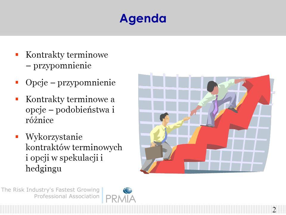 Agenda Kontrakty terminowe – przypomnienie Opcje – przypomnienie