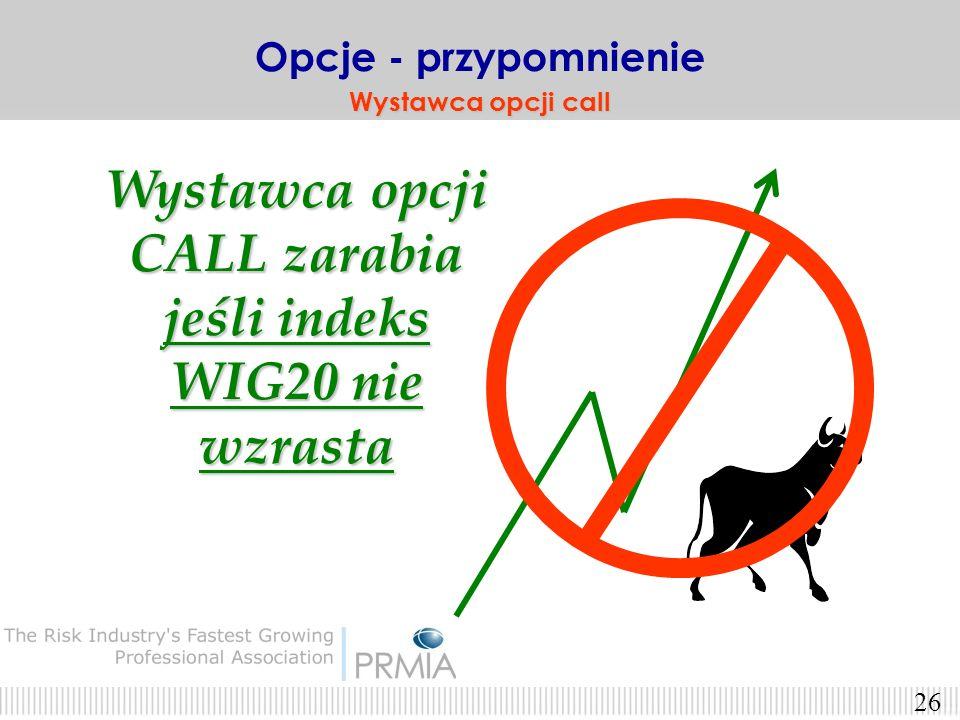 Wystawca opcji CALL zarabia jeśli indeks WIG20 nie wzrasta