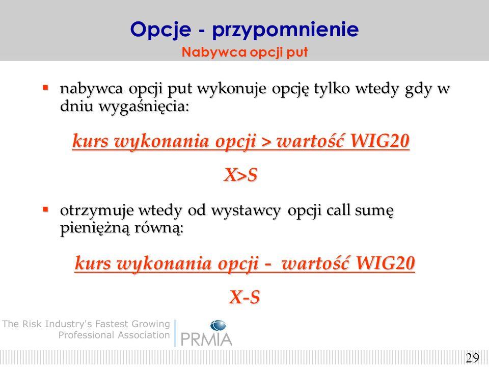 Opcje - przypomnienie kurs wykonania opcji > wartość WIG20 X>S