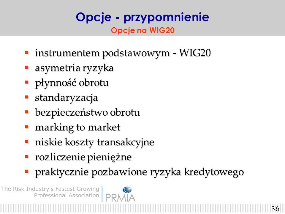 Opcje - przypomnienie instrumentem podstawowym - WIG20