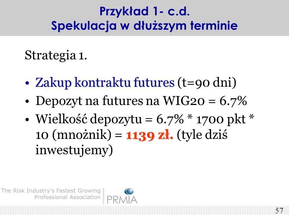 Przykład 1- c.d. Spekulacja w dłuższym terminie