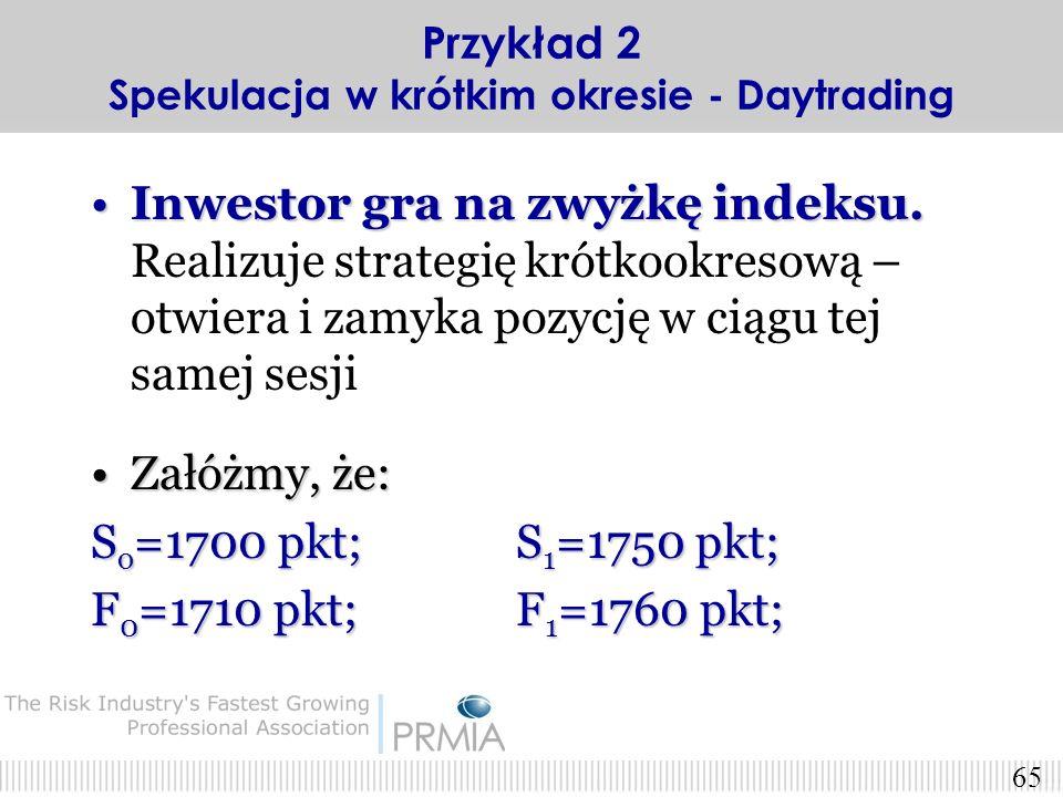 Przykład 2 Spekulacja w krótkim okresie - Daytrading