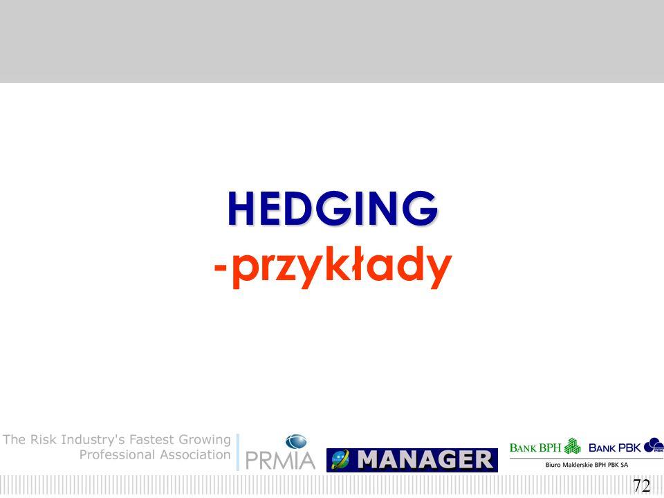 HEDGING -przykłady